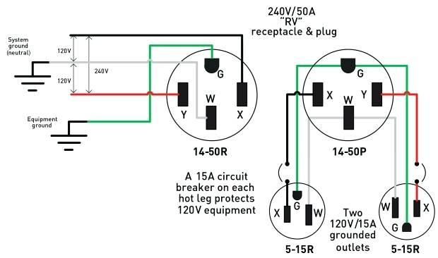 Super Wiring 220 Outlet For Welder Wiring For A Welder Air Compressor Or Wiring Cloud Inklaidewilluminateatxorg
