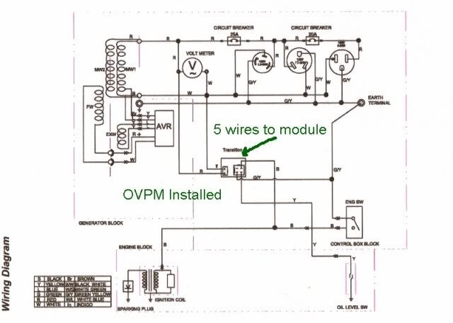 Zx 6069  Champion Generator Wiring Diagram Wiring Diagram