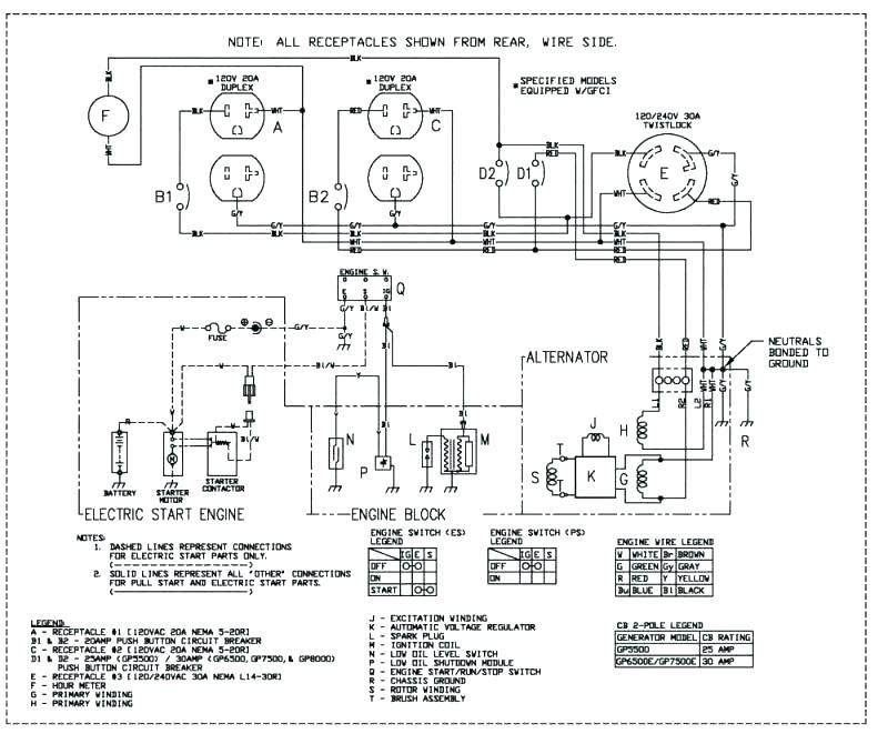 Rt 0228  Champion Generator Wiring Diagram Download Diagram