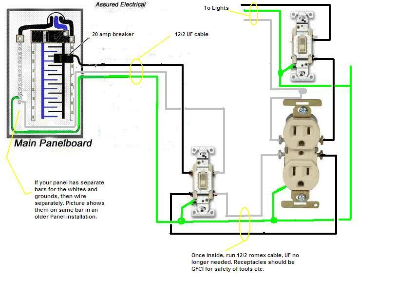 HW_4587] How To Wire A Shed For Electricity Wiring Diagram Schematic Wiring
