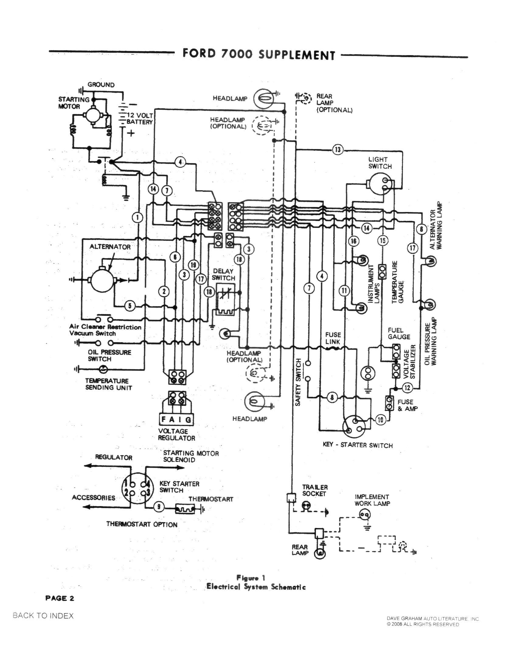 EV_9929] John Deere 310C Backhoe Wiring Diagram John Circuit Diagrams  Wiring DiagramOlyti Viewor Mohammedshrine Librar Wiring 101