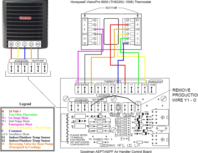 Wm 1025 Goodman 3 Ton Heat Pump Wiring Diagram 13 Seer Heat Pumps Free Diagram
