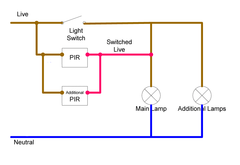 Swell Typical Security Lighting Wiring Diagrams Basic Electronics Wiring Wiring Cloud Staixaidewilluminateatxorg