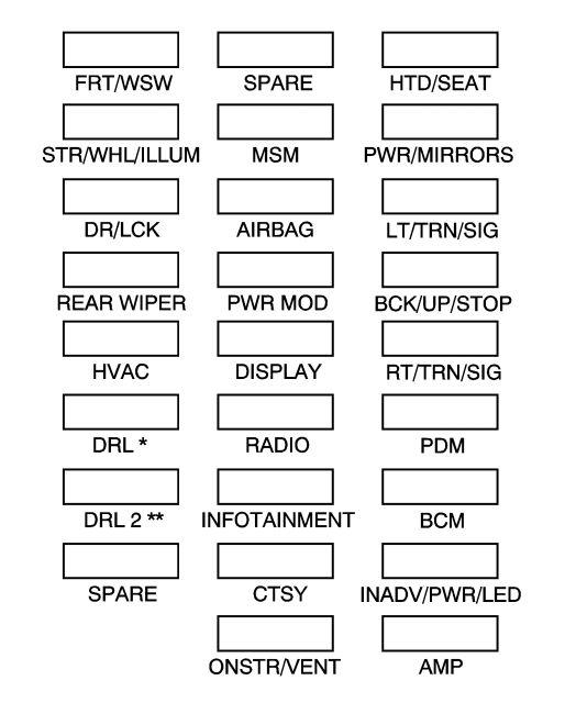 Phenomenal Wiring Diagrams For 2008 Gmc Acadia Wiring Diagram Wiring Cloud Timewinrebemohammedshrineorg