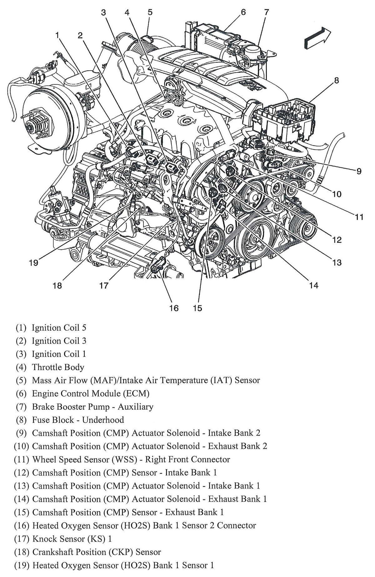 Acadia Engine Diagram - wiring diagrams schematicswiring diagrams schematics - vanriet-advocaten.nl