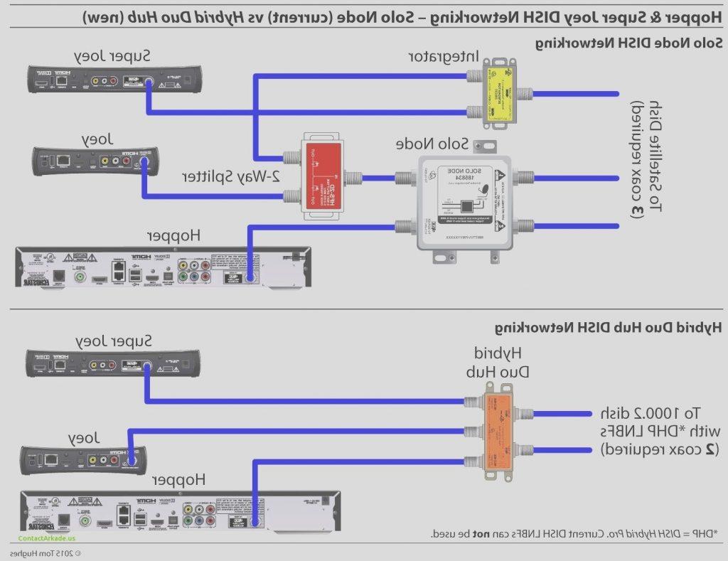 sky phone line wiring diagram lb 4473  sky tv wiring diagram  lb 4473  sky tv wiring diagram