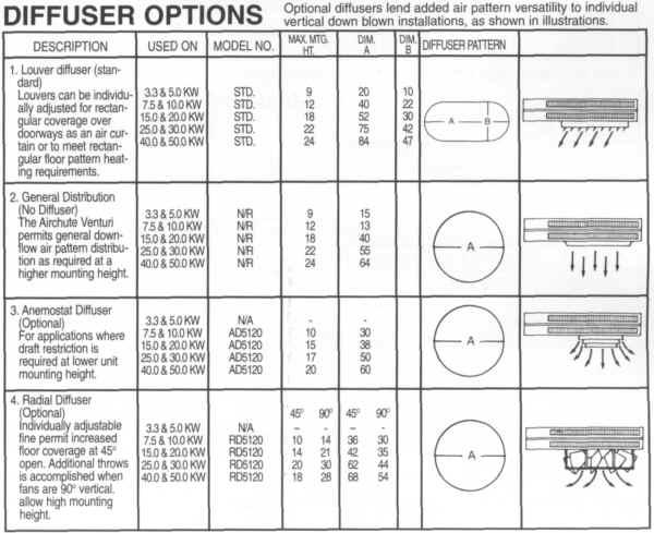 WS_4956] Taskmaster 5100 Heater Wiring Diagram Download DiagramDome Ilari Ivoro Bepta Mohammedshrine Librar Wiring 101