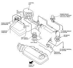 92 Honda Accord Engine Diagram 1990 Ford E350 Fuse Box Diagram Begeboy Wiring Diagram Source