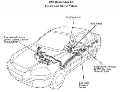 [SCHEMATICS_43NM]  FR_3509] 96 Honda Accord Fuel Filter Location Free Diagram | 2001 Civic Fuel Filter |  | Phot Bocep Frag Animo Umize Hapolo Mohammedshrine Librar Wiring 101