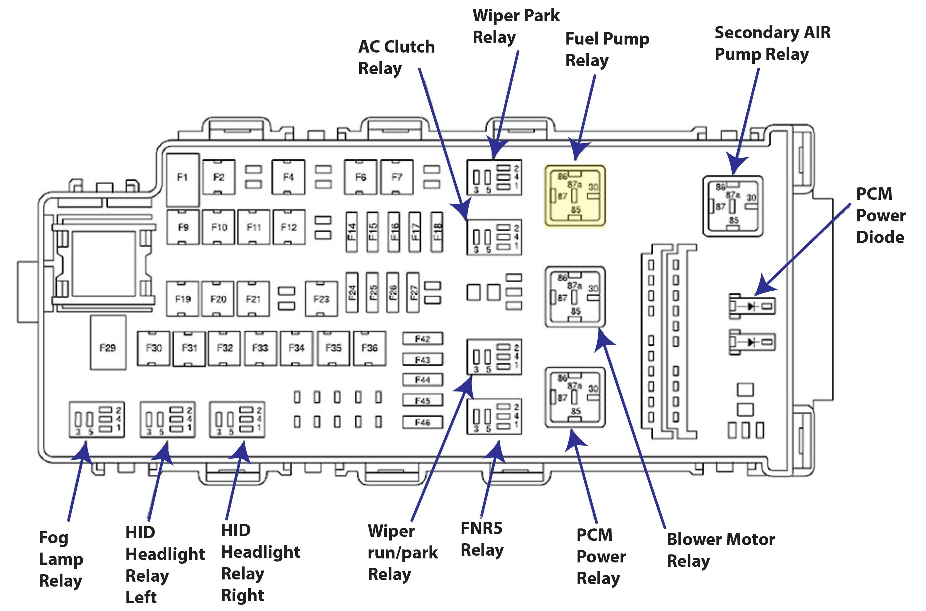 11 Ford Fusion Fuse Box Diagram 6 Pin Wiring Diagram Delco Electronics Cukk Jeanjaures37 Fr