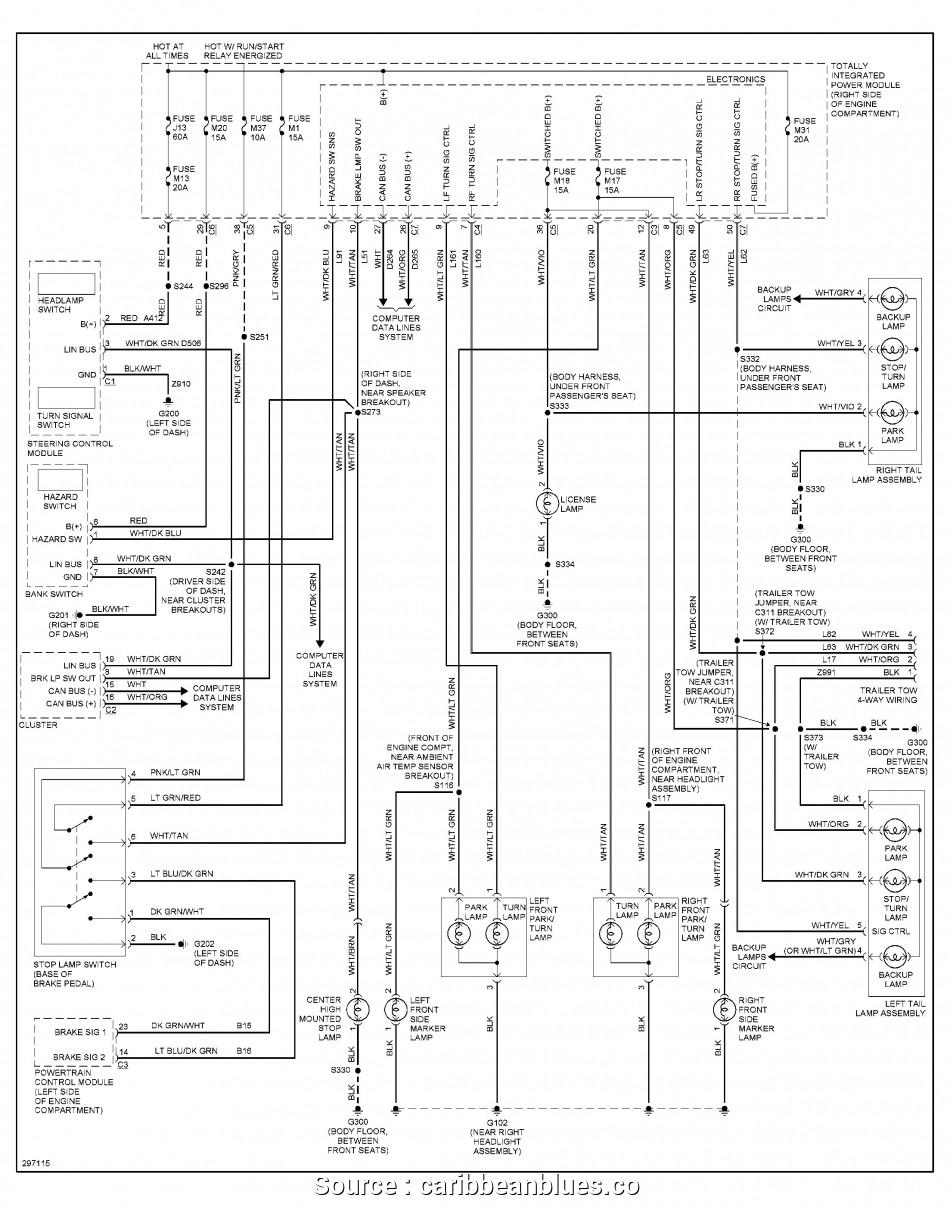 2010 Jeep Wrangler Trailer Wiring Diagram - Wiring Diagram Direct  few-crystal - few-crystal.siciliabeb.it | Tur Wiring Diagram 1999 Jeep |  | few-crystal.siciliabeb.it