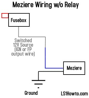 ax_4728] meziere wiring diagram download diagram  monoc isra mohammedshrine librar wiring 101