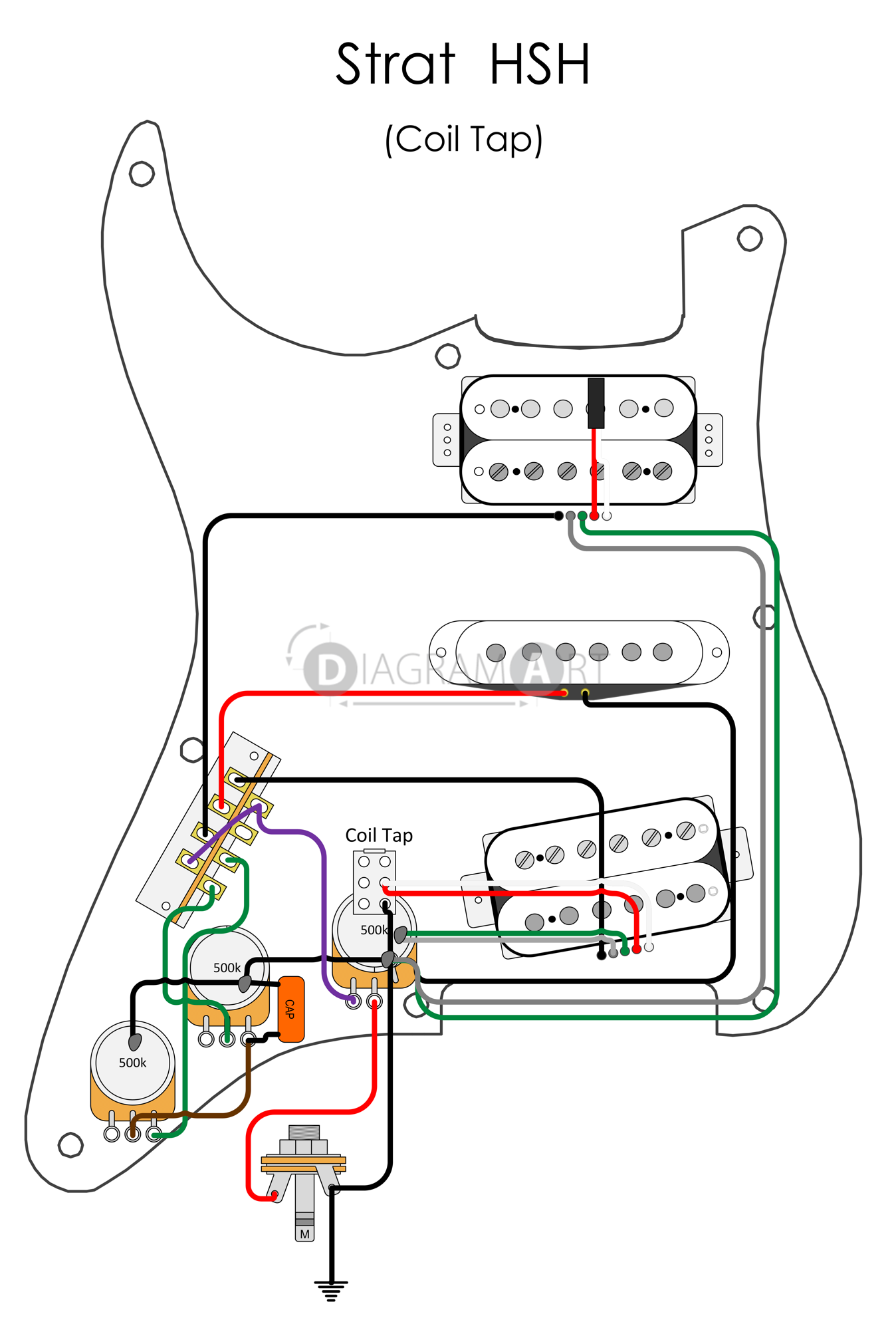Strat Electric Guitar Wiring Diagram from static-cdn.imageservice.cloud