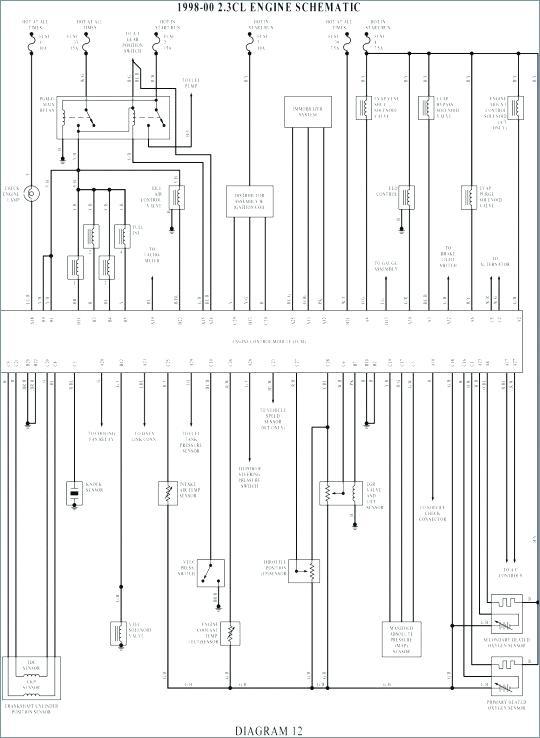 Astonishing Wiring Diagram 1994 Jeep Shelectrik Com Wiring Cloud Animomajobocepmohammedshrineorg