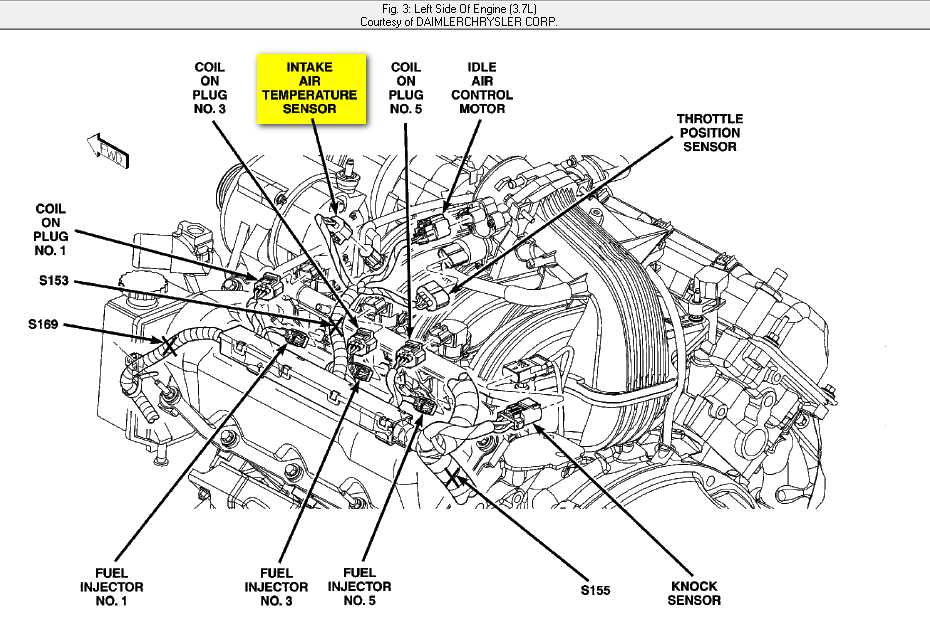 XO_5698] 2004 Jeep Liberty Engine Diagram Jeep Liberty Cherokee Engine  Schematic WiringOver Tivexi Mohammedshrine Librar Wiring 101