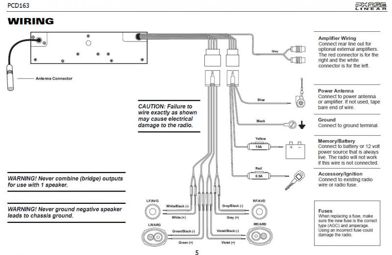 jensen radio wiring diagram  1995 jeep grand cherokee