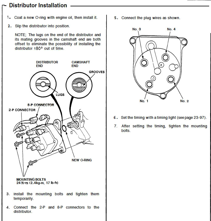 1993 honda civic d15 spark plug wire diagram - marshall cabinet wiring  diagram - fusebox.wiringsdoe.jeanjaures37.fr  wiring diagram resource