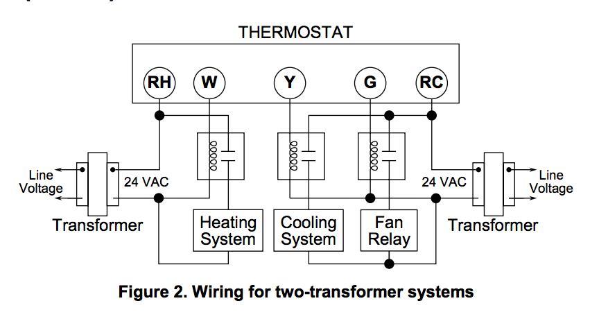 Stupendous Hvac Relay Wiring Diagram Basic Electronics Wiring Diagram Wiring Cloud Ittabisraaidewilluminateatxorg