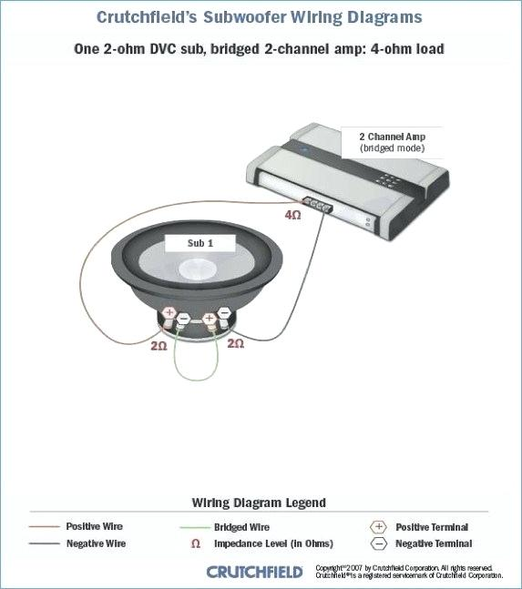 DIAGRAM] 4 Ohm Dual Voice Coil Wiring Diagram FULL Version HD Quality Wiring  Diagram - DIAGRAMLAR.HOSTERIA87.IT | With 2 Single Voice Coil Wire Diagram For Channel Amps Subs |  | Diagram Database