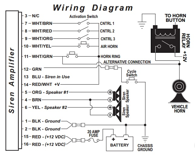 CC_6978] Whelen Edge 9000 Strobe Light Bar Wiring Diagram Wiring DiagramVesi Aidew Illuminateatx Librar Wiring 101