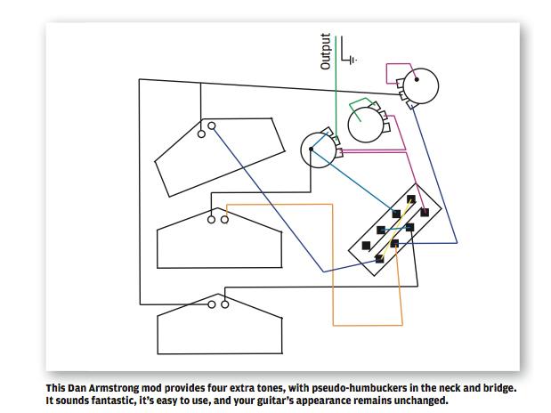 stratocaster hss wiring diagram nd 2519  contemporary stratocaster wiring  nd 2519  contemporary stratocaster wiring