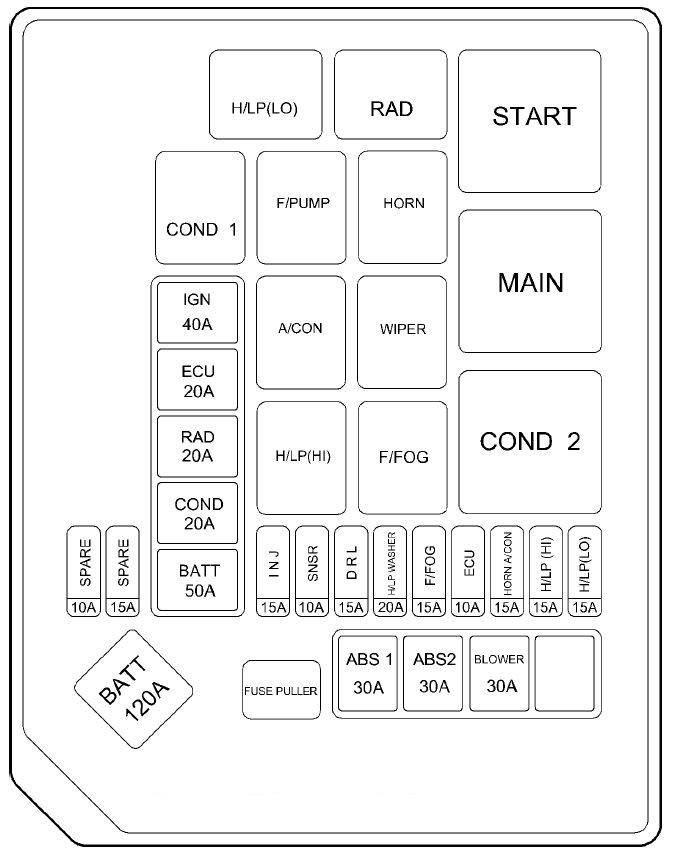 [DIAGRAM_0HG]  GB_1497] Hyundai Elantra Fuse Box 2006 Download Diagram | 2006 Hyundai Tiburon Fuse Box Diagram |  | Mepta Spoat Mopar Bdel Elae Animo Bemua Mohammedshrine Librar Wiring 101