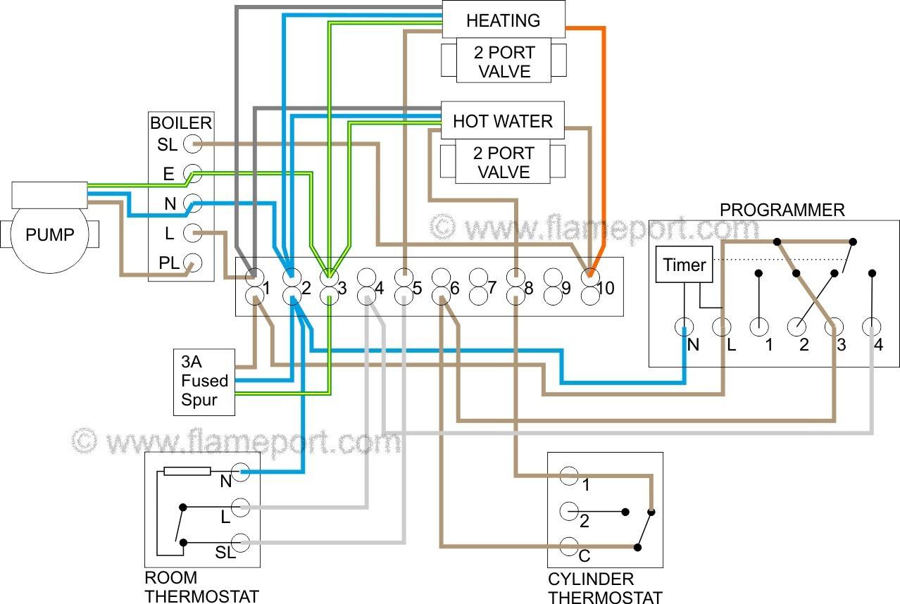 Honeywell Zone Valves Wiring Diagram