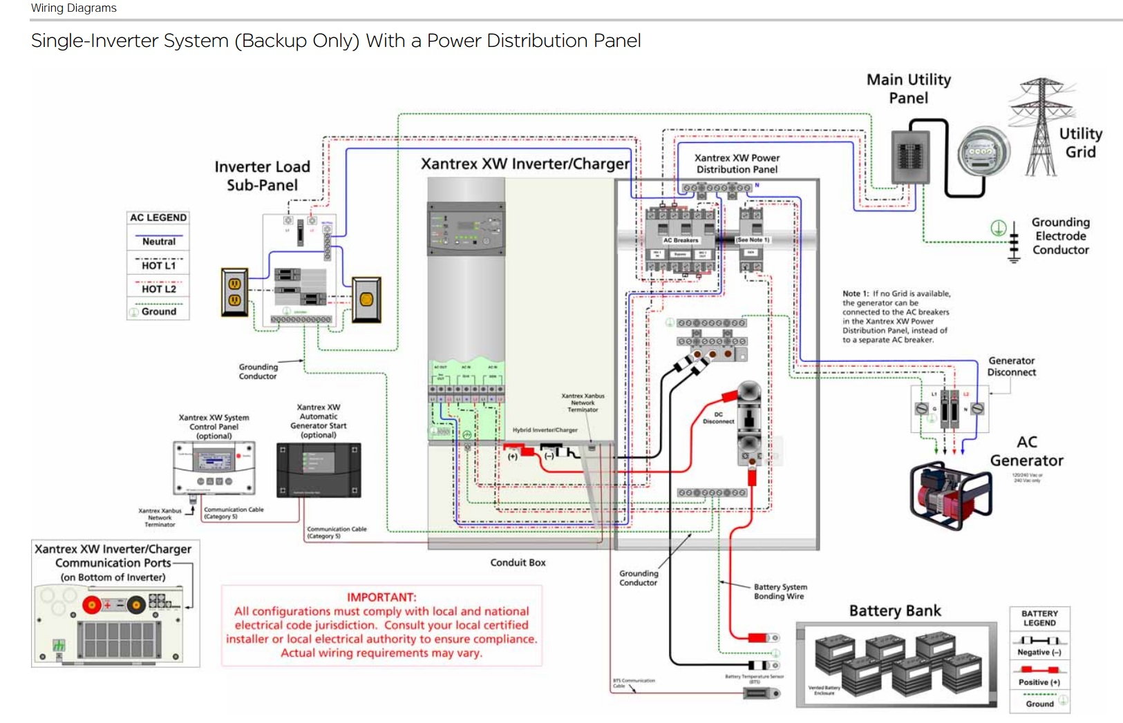 Xantrex Inverter Charger Wiring Diagram - Berlingo Wiring Diagram  1996chevy.au-delice-limousin.fr | Xantrex Ac Wiring Diagram |  | Bege Wiring Diagram - Bege Wiring Diagram Full Edition