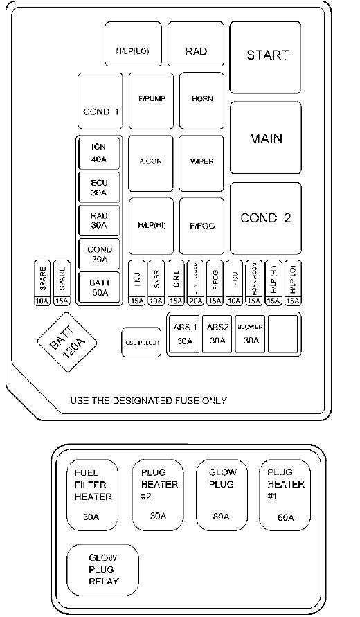 2005 hyundai elantra fuse box diagram wiring schematic 2005 hyundai elantra fuse box diagram
