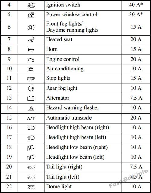 AX_4219] 2004 Mitsubishi Galant Fuse Box Diagram Download DiagramRdona Reda Istic Epsy Mepta Mohammedshrine Librar Wiring 101