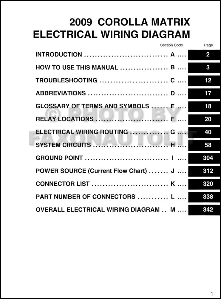 [DIAGRAM_4FR]  LB_1831] 2009 Toyota Matrix Wiring Diagram Free Diagram | 2009 Toyota Corolla Wiring Diagram |  | Scata Ologi Cana Greas Hendil Phil Cajos Hendil Mohammedshrine Librar Wiring  101