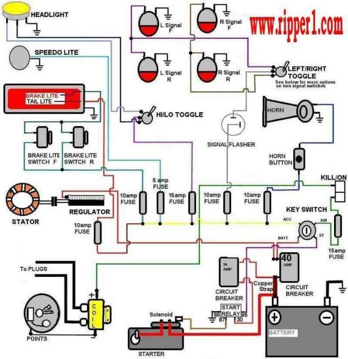 Fantastic New Wiring Diagram My Kz750 Build Motorcycle Wiring Electrical Wiring Cloud Apomsimijknierdonabenoleattemohammedshrineorg