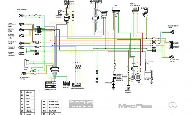 [FPER_4992]  EY_3174] Z1 900 Together With Bmw E46 Wiring Diagrams On Wiring Diagram Bmw Z1  Schematic Wiring | Jupier Z1 Wiring Diagram |  | Synk Kicep Usnes Icaen Cosm Bepta Isra Mohammedshrine Librar Wiring 101