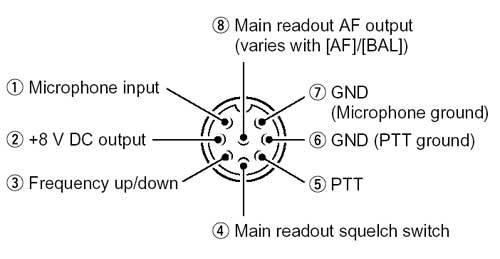 SS_4374] Icom Mic Wiring Diagram Get Free Image About Wiring ...