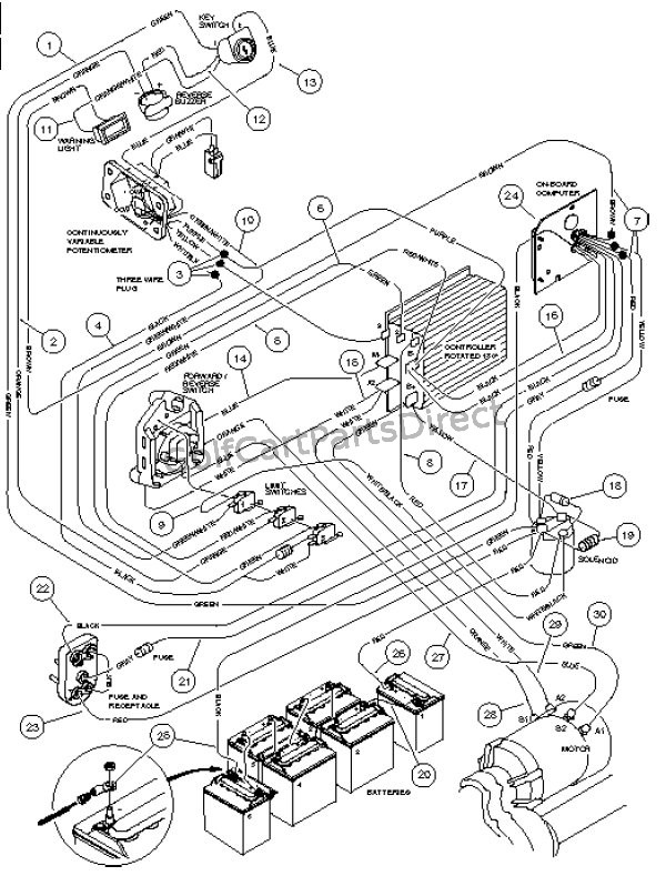 club car ds golf cart wiring diagram dg 5340  club car turf carry all 2 wiring diagram  club car turf carry all 2 wiring diagram