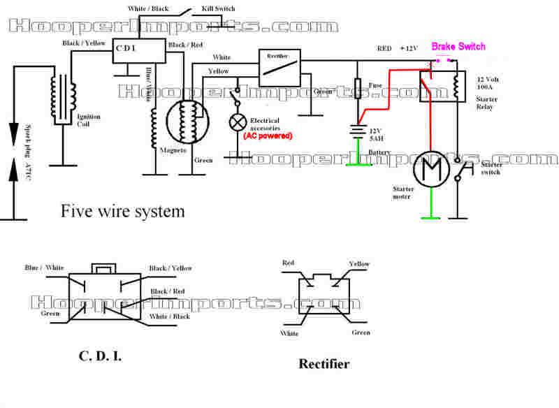 Admirable Chinese Quad Bike Wiring Diagram Basic Electronics Wiring Diagram Wiring Cloud Lukepaidewilluminateatxorg
