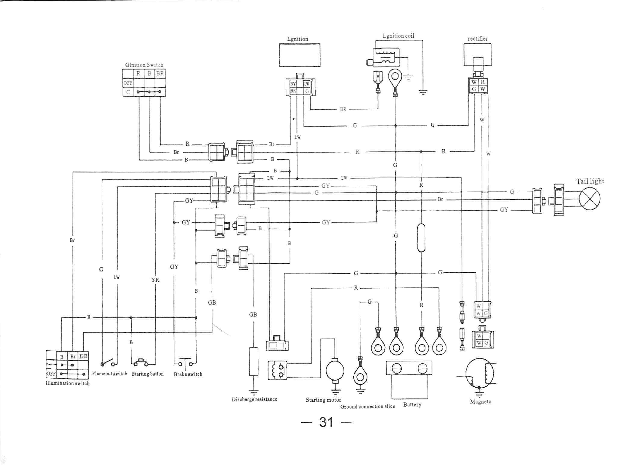 DIAGRAM] Lonchin 3050c Atv 50cc Wiring Diagram FULL Version HD Quality  Wiring Diagram - WIRINGCOVERINGPDF.PLURIFIT.FRWiring And Fuse Database