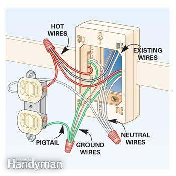 junction box wiring diagrams  chevy blazer spark plug