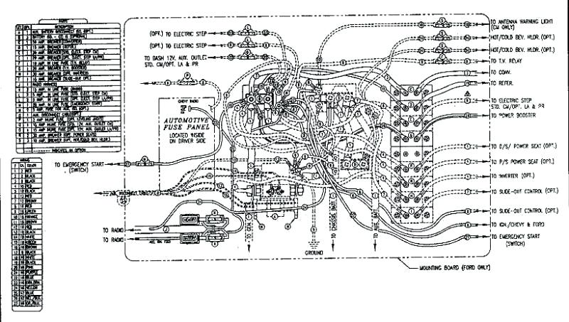 [SCHEMATICS_44OR]  BR_8006] Fl80 Fuse Box Free Diagram | 2000 Freightliner Fl80 Wiring Diagram |  | Perm Itis Mohammedshrine Librar Wiring 101
