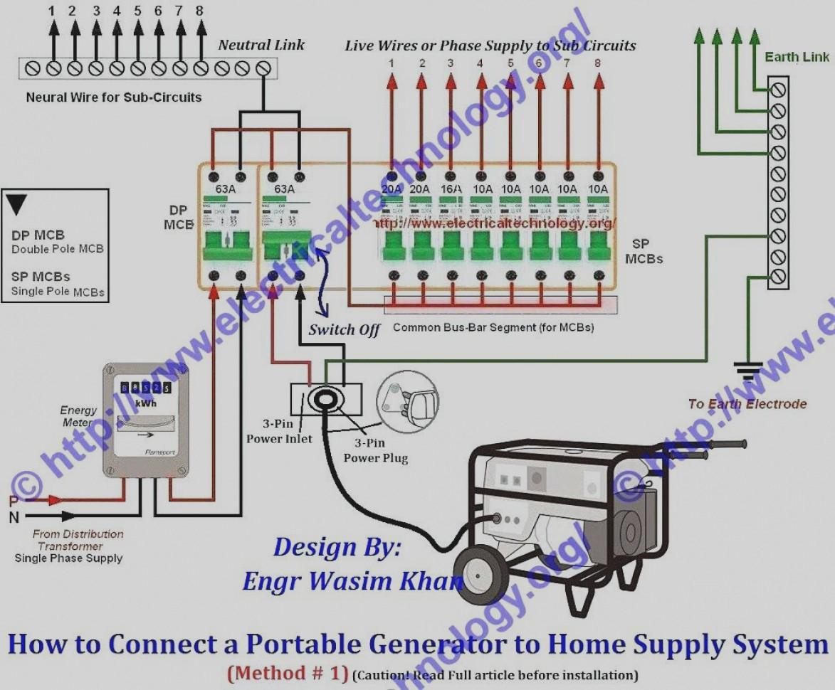 Generator To Home Wiring Diagram Kawasaki 1996 Wiring Harness Diagrams Ct90 Yenpancane Jeanjaures37 Fr