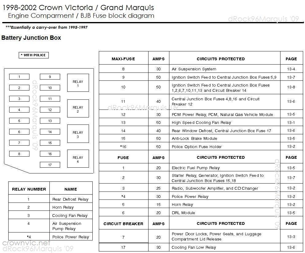 2000 Volvo S40 Fuse Box Diagram - Fuse Box On Honda Accord 2003 -  2005ram.yenpancane.jeanjaures37.fr | Volvo S40 Fuse Diagram |  | Wiring Diagram Resource
