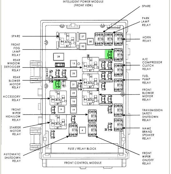 [TBQL_4184]  HD_9072] Fuse Box Chrysler Grand Voyager Free Diagram | 97 Plymouth Voyager Fuse Box |  | Genion Hendil Mohammedshrine Librar Wiring 101