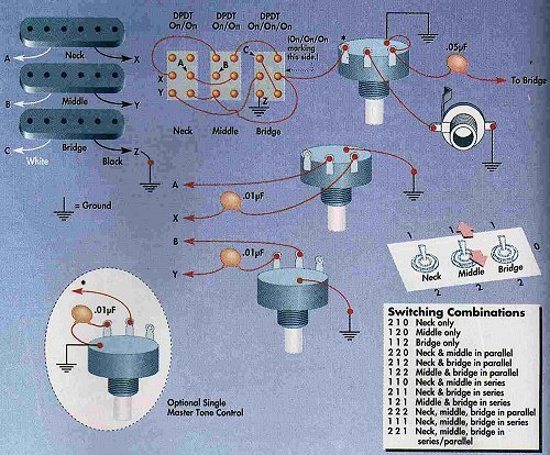 EX_4871] Dan Armstrong Wiring Diagram Schematic WiringHicag Umng Mohammedshrine Librar Wiring 101