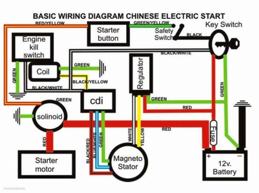 Yk 5718  110cc Ignition Wiring Schematic Wiring