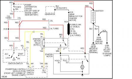2001 dodge neon wiring diagram - sx4 fuse box for wiring diagram schematics  wiring diagram schematics