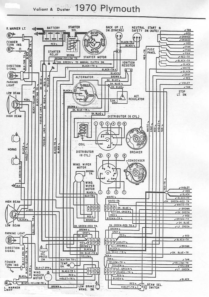1970 Plymouth Gtx Wiring Diagram 07 Expedition Fuse Box Tos30 2014ok Jeanjaures37 Fr