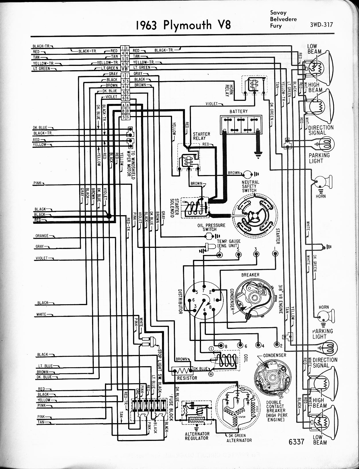 ZL_9417] Starting Circuit Diagram For The 1955 Plymouth All Models Schematic  WiringEopsy Scoba Mohammedshrine Librar Wiring 101