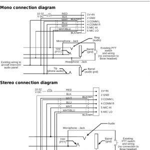 CE_7322] Headphone Bose Stereo Wiring Diagram Free Diagram   Aem Headphone Bose Stereo Wiring Diagram      Anist Groa Mohammedshrine Librar Wiring 101
