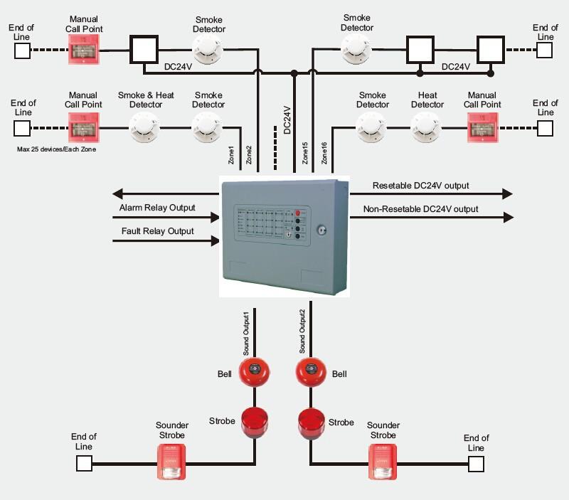 nb0358 heat detector addressable wiring diagram free diagram