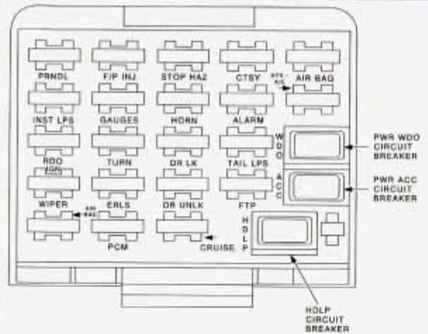 Pleasing Pontiac Grand Am 1994 Fuse Box Diagram Auto Genius Wiring Cloud Itislusmarecoveryedborg